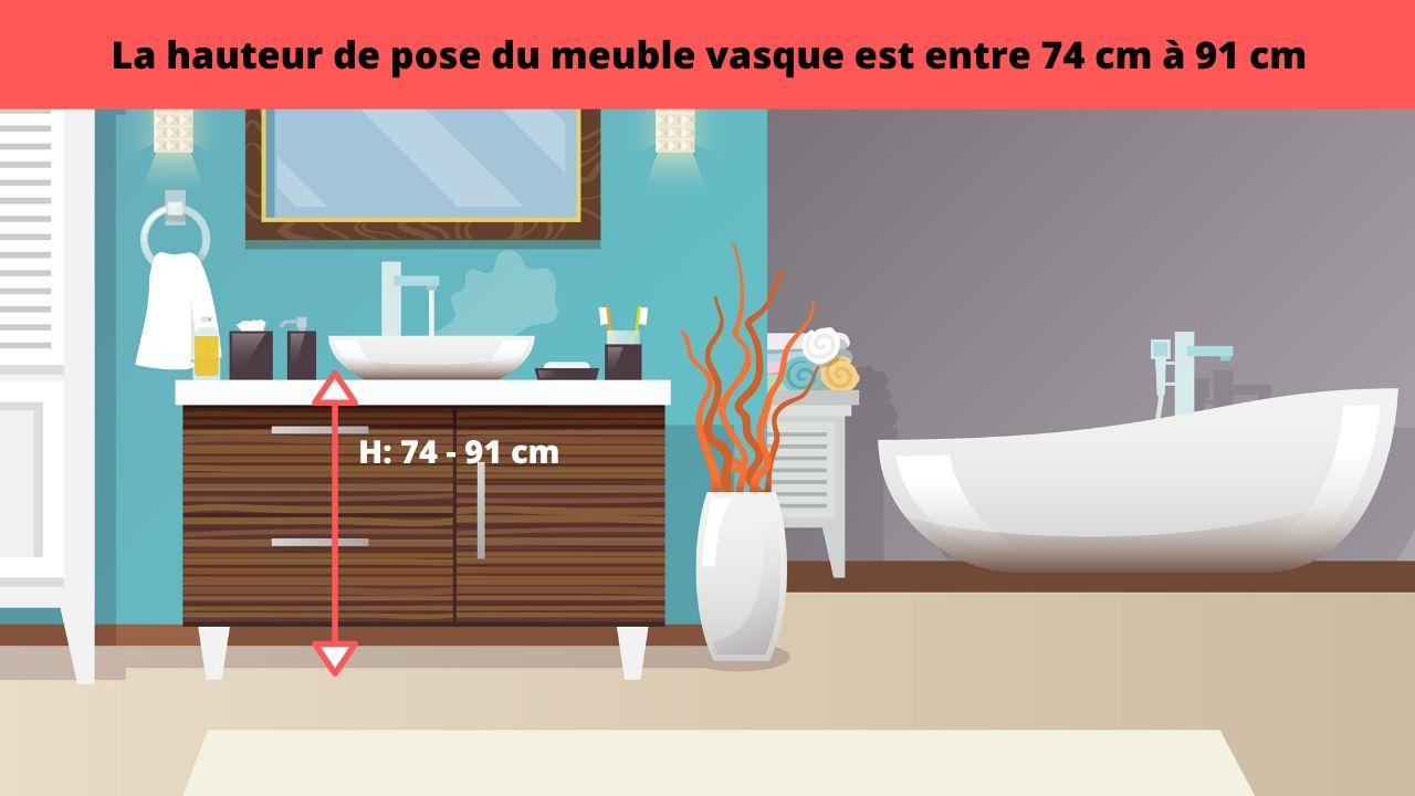 La hauteur de pose du meuble vasque est entre 74 cm à 91 cm