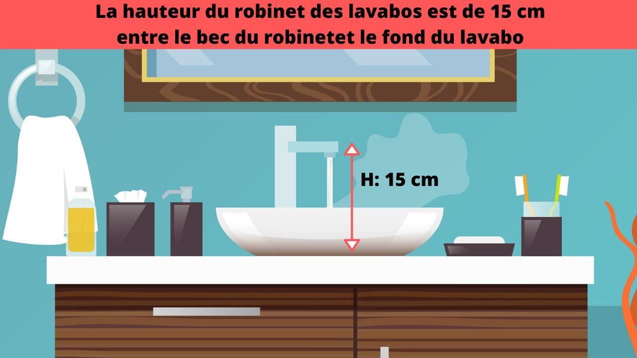 La hauteur du robinet