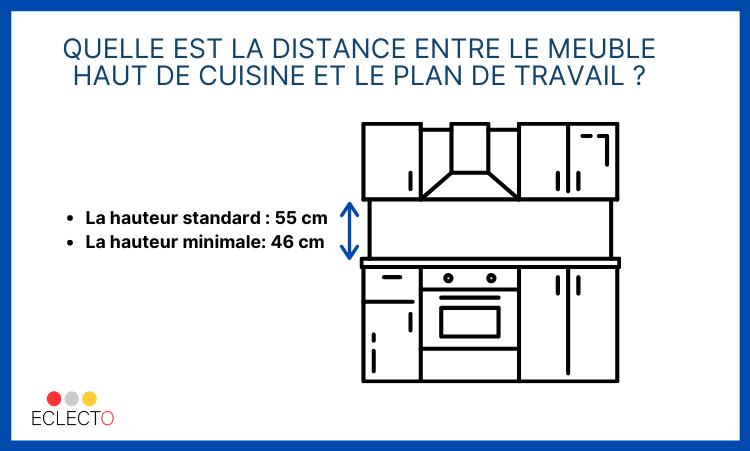 hauteur entre meuble haut et plan de travail cuisine