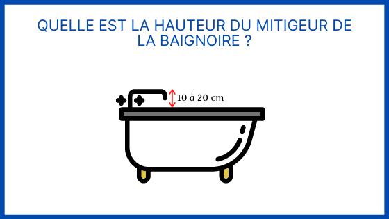 hauteur mitigeur baignoire